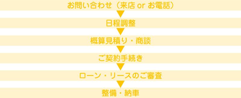 5_nagare01