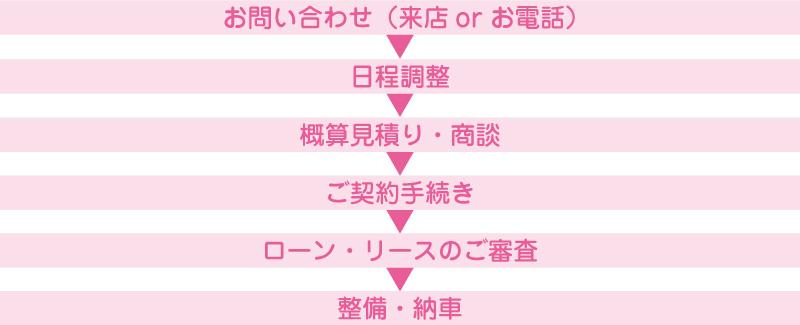 7_nagare01